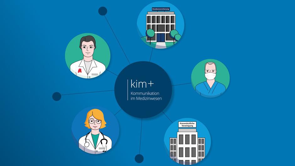 KIM wird das kommunikative Herzstück der Telematikinfrastruktur (TI)