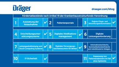 Dräger Medical Deutschland GmbH