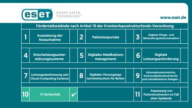 ESET Deutschland GmbH