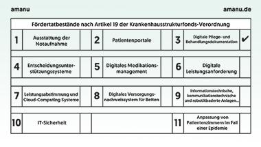 amanu GmbH