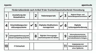 apenio GmbH & Co.KG