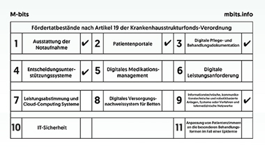 mbits imaging GmbH