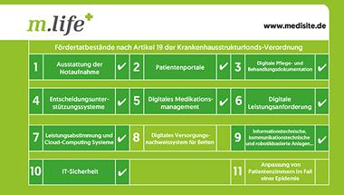 medisite GmbH