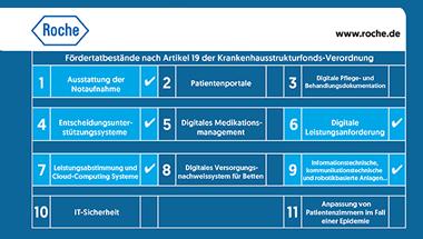 Roche Diagnostics Deutschland GmbH
