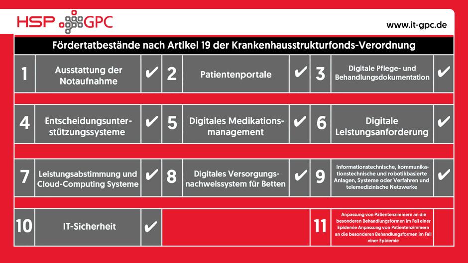 GPC GmbH