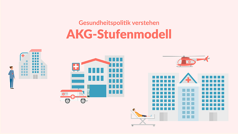 Das AKG-Stufenmodell mit  Maßnahmen der nächsten Legislaturperiode