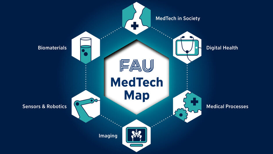 Medizintechnik auf einen Blick